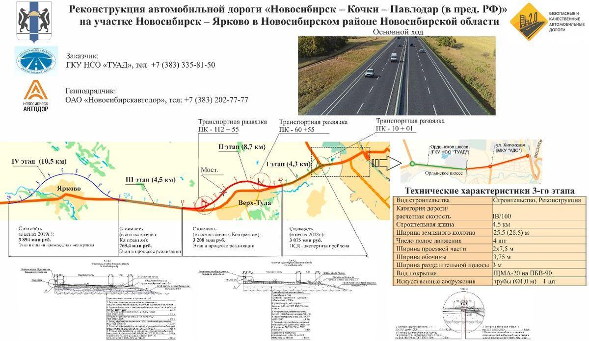 Автодорога Новосибирск – Кочки – Павлодар – реконструкция продолжается
